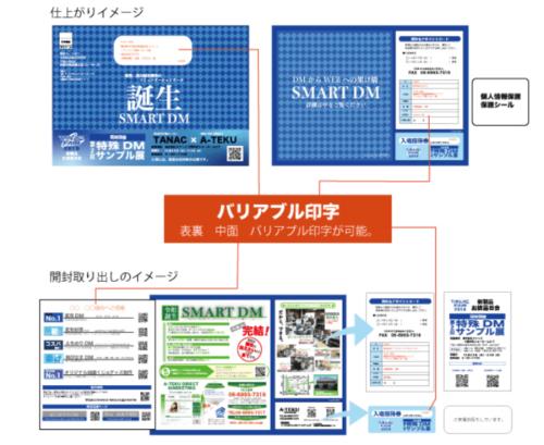 smart dm デザイン例