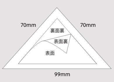 三角くじ サイズ1
